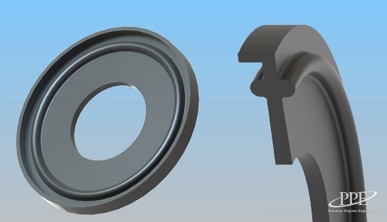 HyClamp Sanitary Gaskets