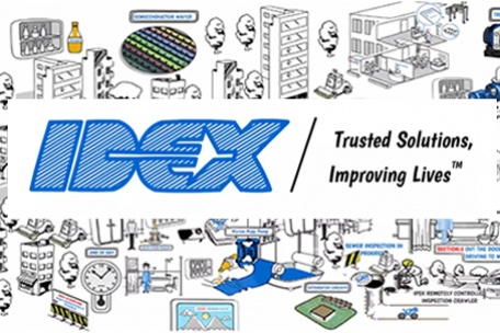IDEX - Trusted Solutions, Improving Lives